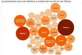 Valsequillo entre los municipios de la provincia que más destina a promoción y protección social